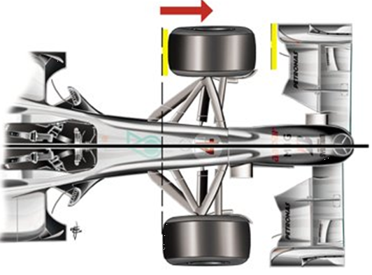 Merc Suspension Revs